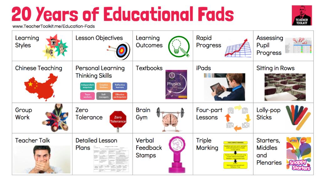 20-years-educational-fads