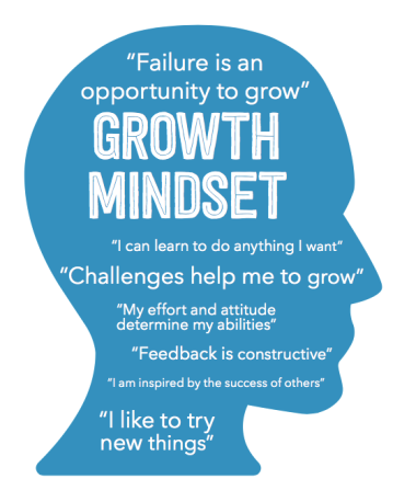 growthmindset head